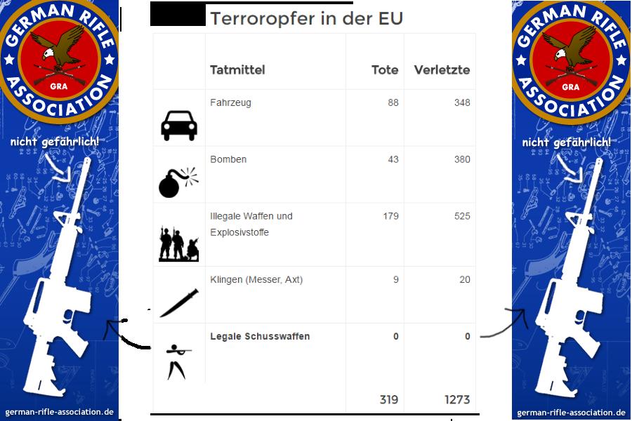 terroropfer