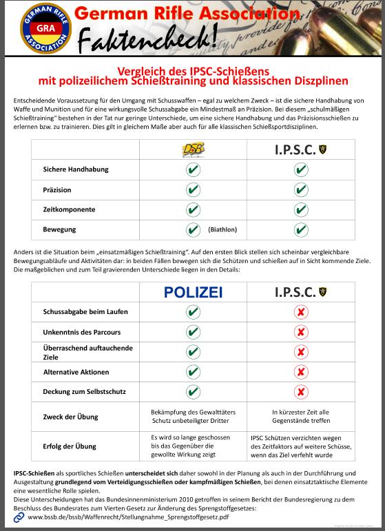 Schützenverein InnTAKT e.V. | GRA Flyer IPSC 1 | IG IPSC