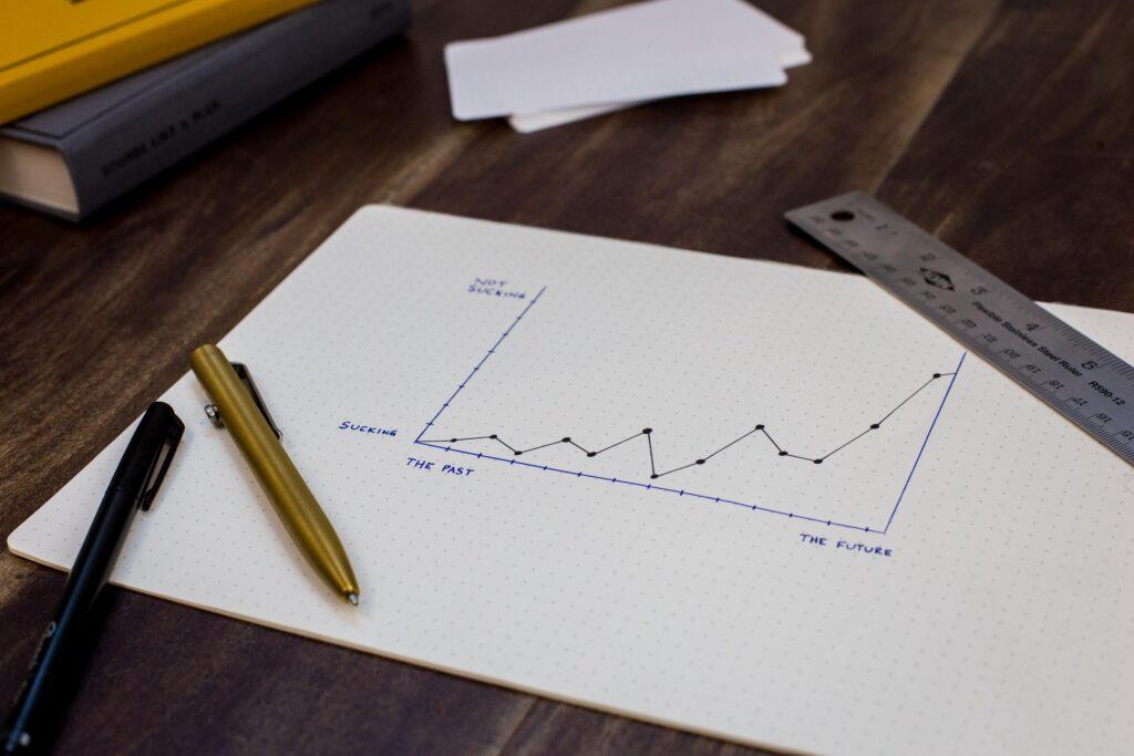 Graph / Kugelschreiber / Lineal